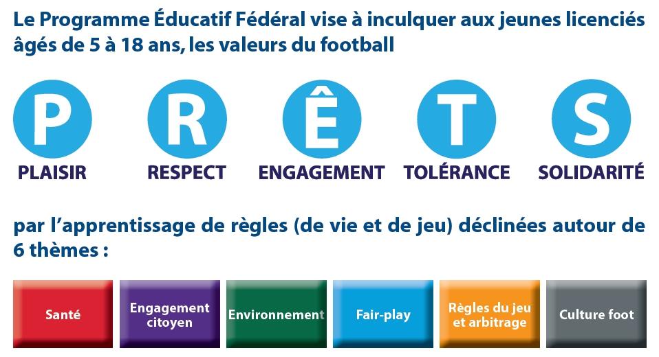 Top Le P.E.F. | Site du Football Club Villedieu La Renaudière (FCVR) WQ76